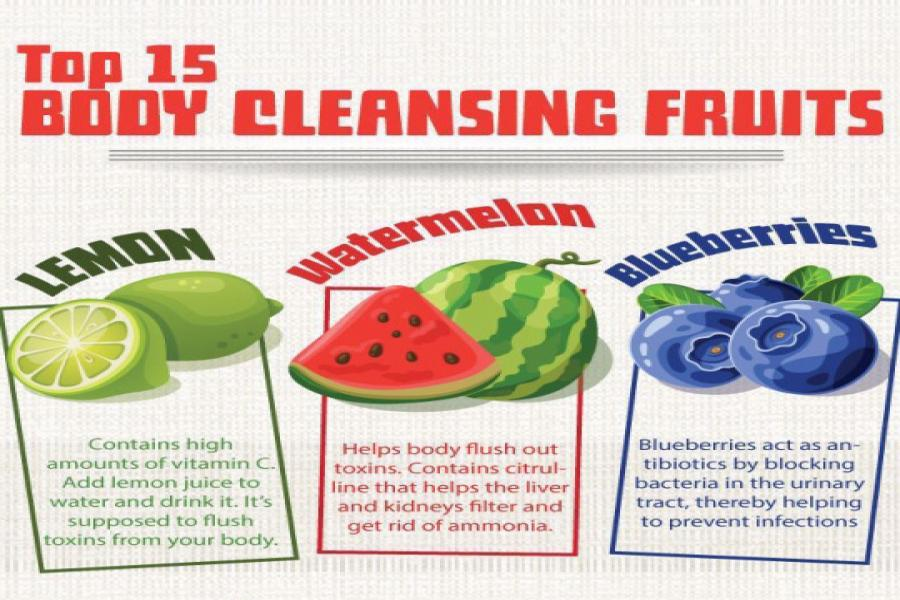 15 Body Cleansing Fruits | At Home
